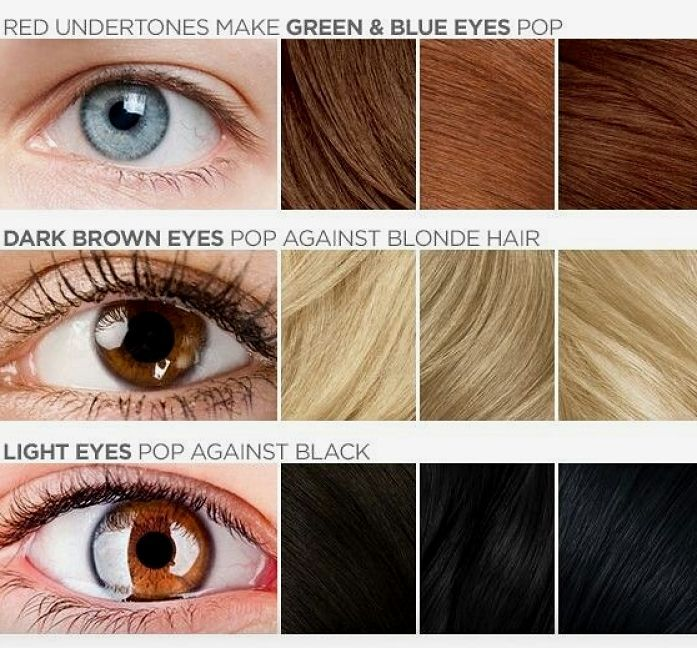 Colors that Flatter Your Eye Color